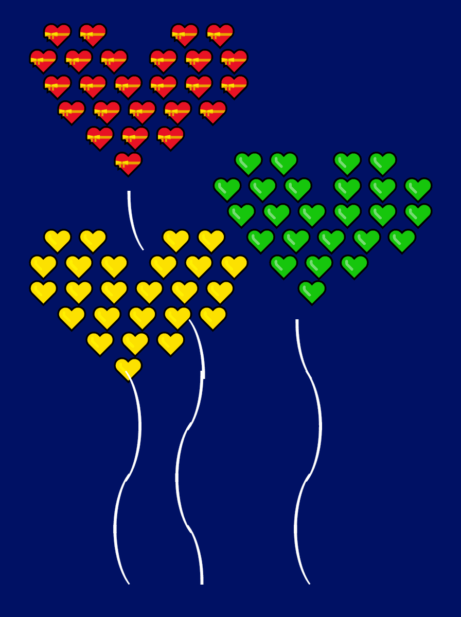 In this example, we generate an image of three heart-shaped floating balloons, using emojis and Unicode hook characters (found in miscellaneous technical character block in the range U+2300 - U+23FF). We set a midnight-blue color background using the RGB color format, and white color for the symbols using the English name color format. We select a Monospace font, 50 pixels in size, and add padding around the balloons equal to 30 pixels.